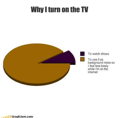 tv vs the internet