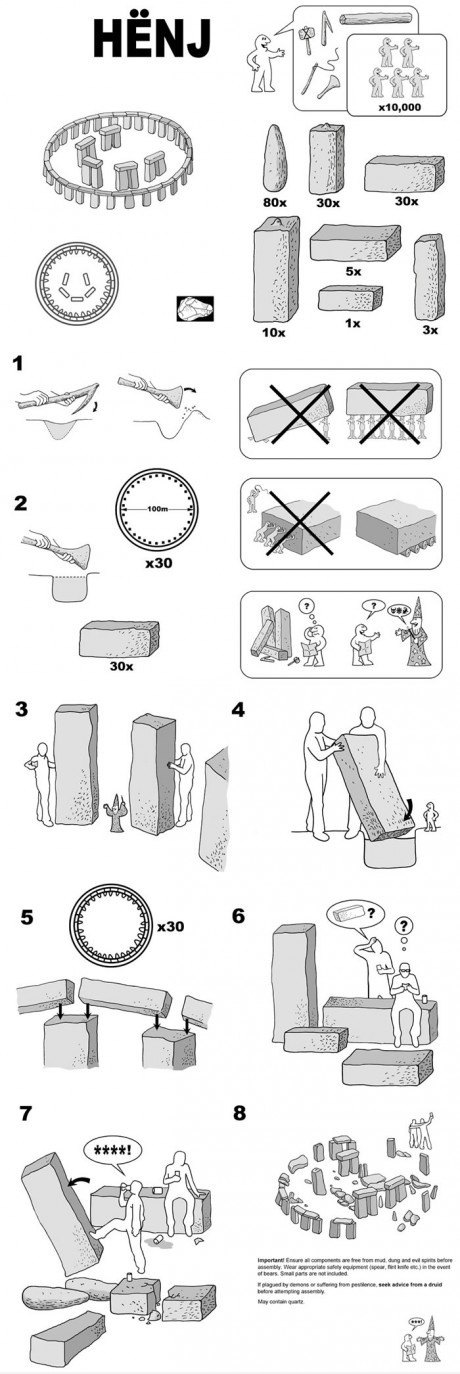 ikea instructions for stonehenge the poke rh thepoke co uk ikea instruction manuals for chair ikea instruction manual sundvik online