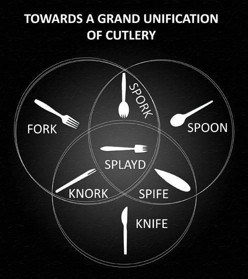 Cutlery Venn Diagram The Poke