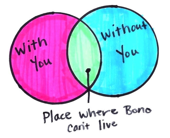 with_and_without_you_venn_diagram