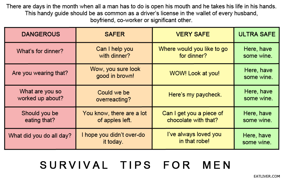 download how to talk to men
