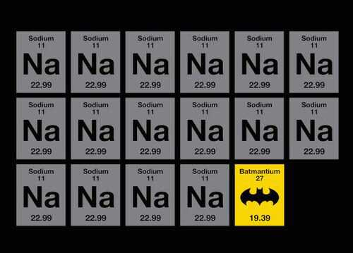 The periodic table of batman the poke source urtaz Gallery