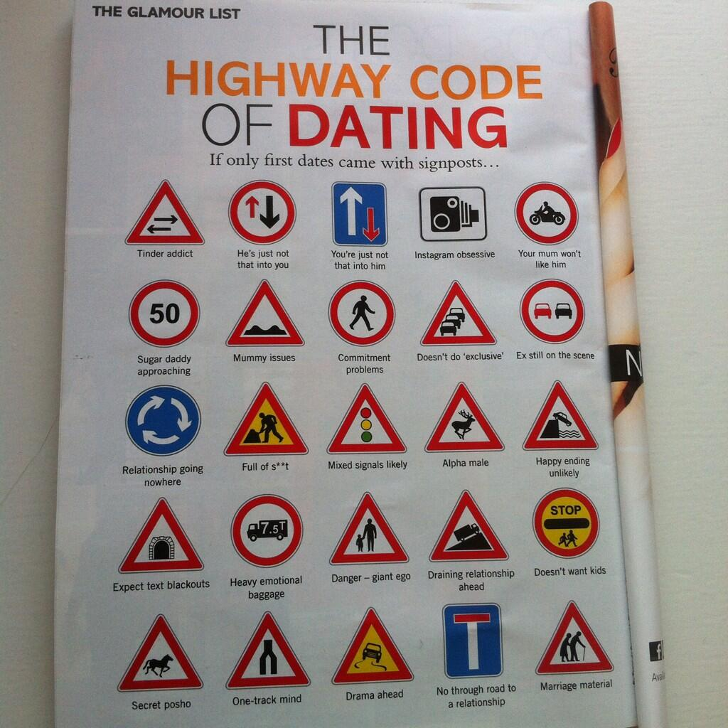 Speed dating poole