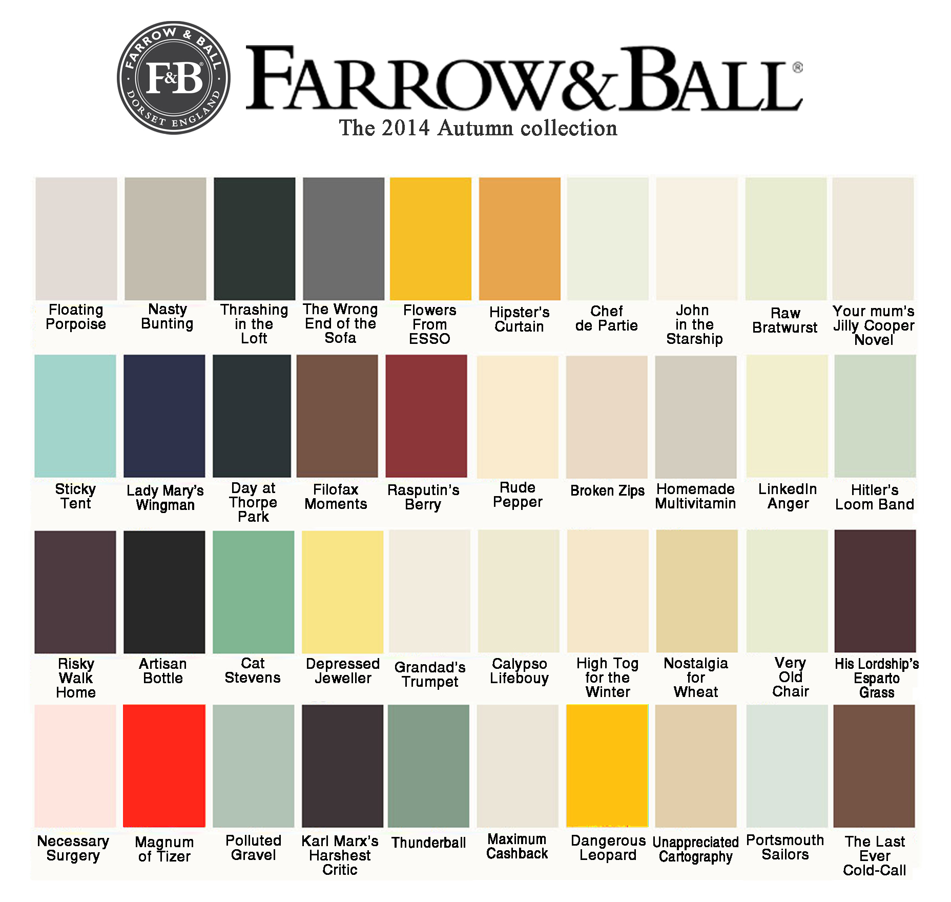 Farrow & Ball Colour Chart The Poke