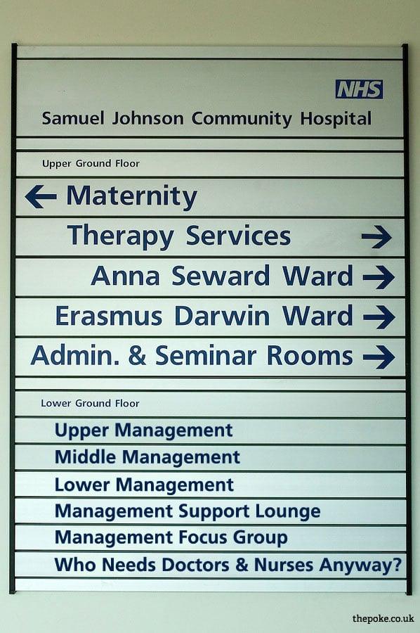 NHS-Management