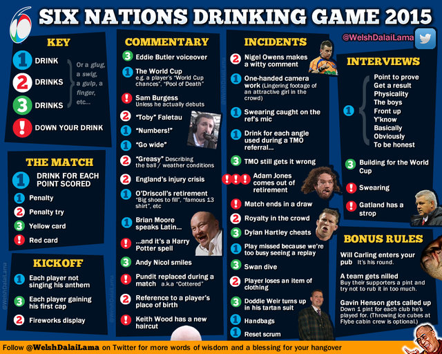 Six Nation Games