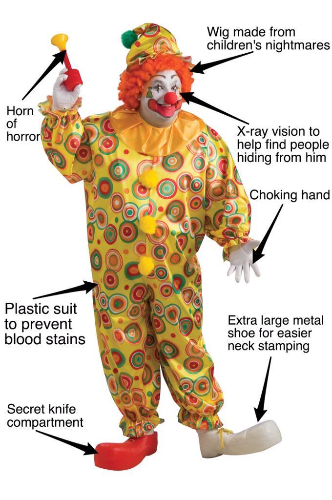 Clown Fish Anatomy