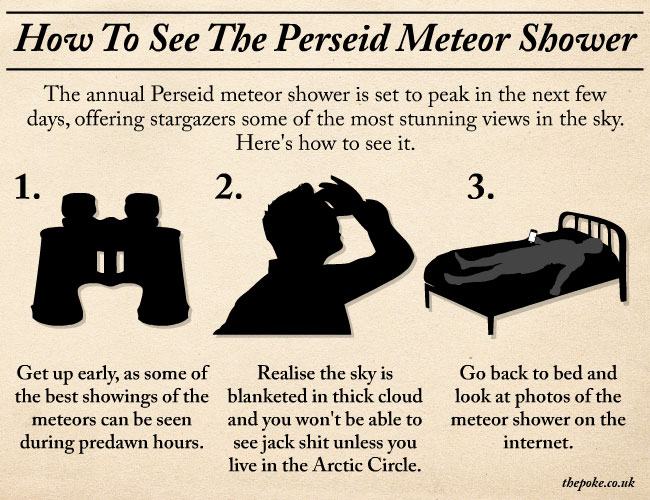 howto_meteor_shower