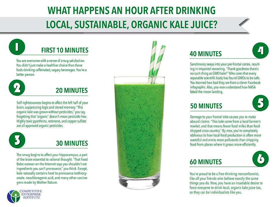 What happens in the hour after you drink kale juice the poke