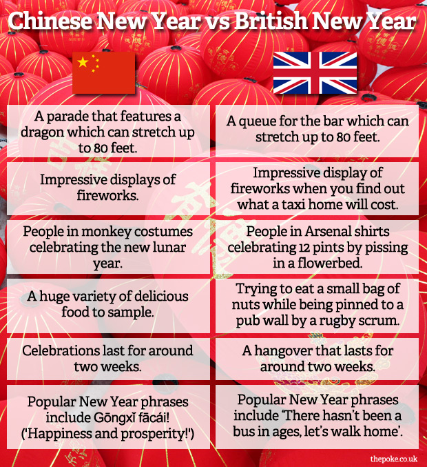 chinese_ny_vs - When Does The Chinese New Year Start