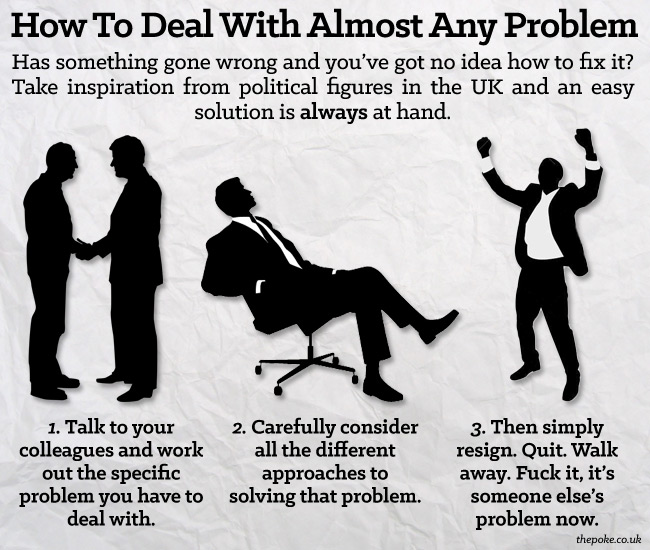 how to deal with the problem [articles home] due to the large response i have had to the few articles i have published on my site relating to problems and problem solving i have decided to.