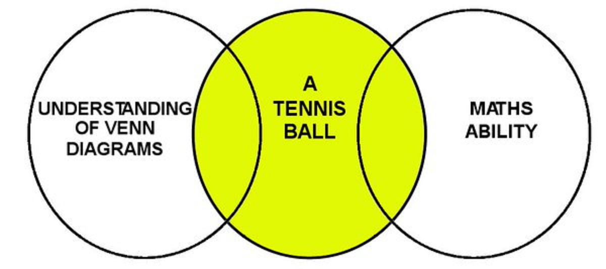 these venn diagrams may not be correct  but they u0026 39 re very