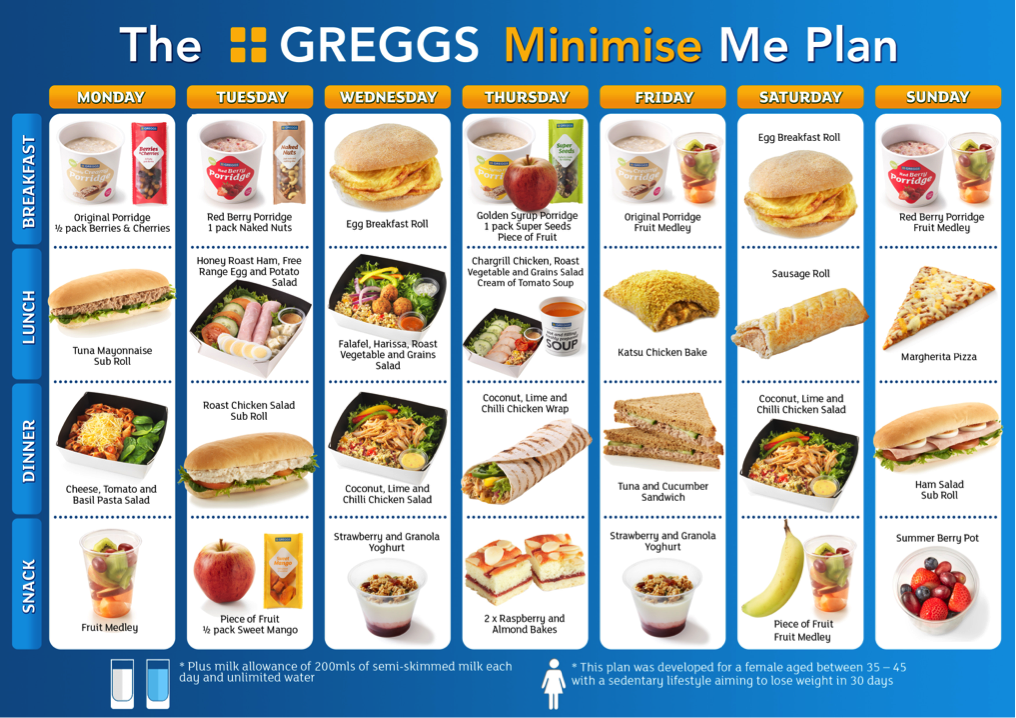 Greggs launch Summer Diet plan (and sausage rolls are ...