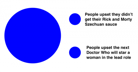 Todays venn diagram the poke todays venn diagram ccuart Images