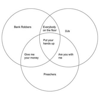 probably the best venn diagram you will ever see the poke. Black Bedroom Furniture Sets. Home Design Ideas