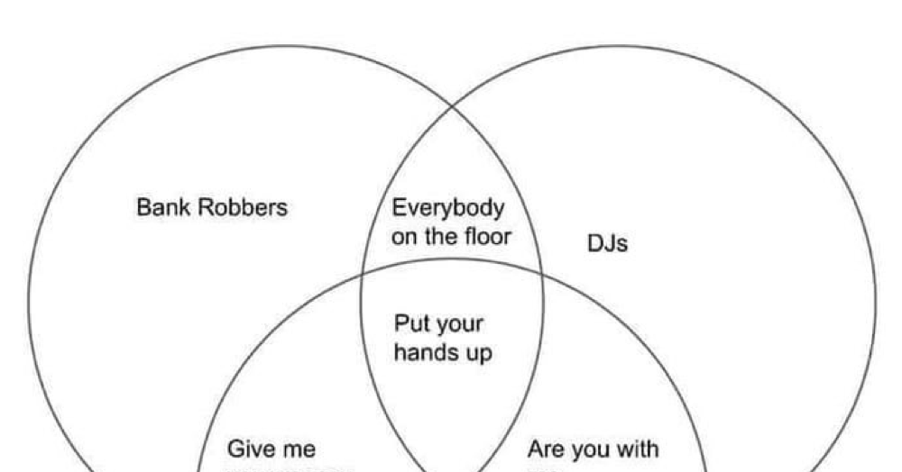 Probably The Best Venn Diagram You Will Ever See The Poke