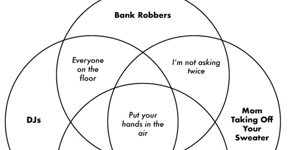 someone took the best venn diagram you u0026 39 ll ever see and