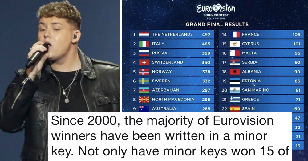 A fascinating and very well informed thread why the UK is so rubbish at Eurovision