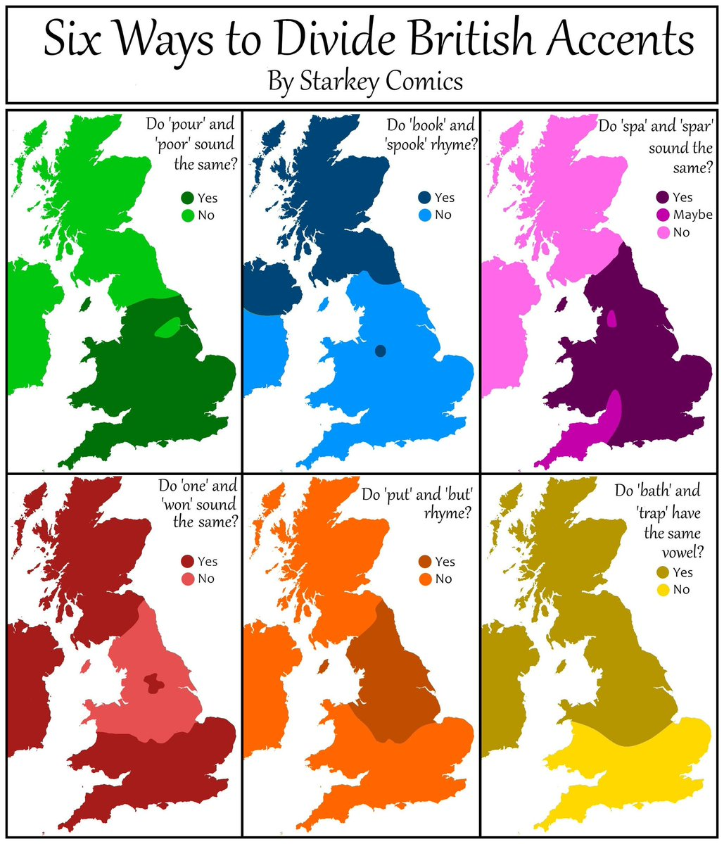 Six Ways to Divide British Accents