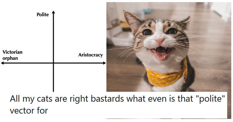 Simply 12 cute and crazy cats sorted into degrees of Victorian Orphan and Aristocracy