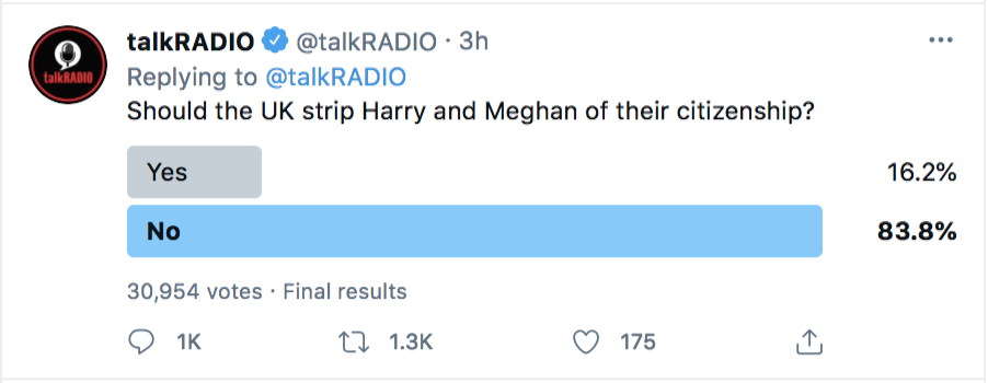 Talk Radio asked if Harry and Meghan should lose their UK citizenship and these responses say it all